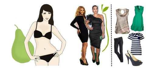 фигура груша фото женщин как похудеть